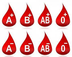 Ce trebuie sa consumati in functie de grupa dumneavoastra de sange?